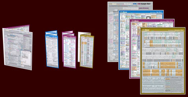 Four-page HTML Card (8.5x11), and the HTML Chart (18x24)